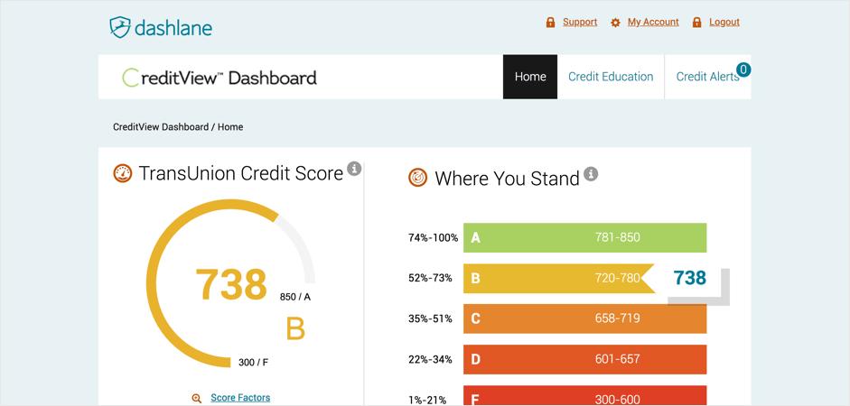 Dashlane Premium Plus - Suivi du score de solvabilité